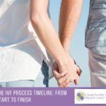 The IVF Process Timeline and Calendar – How Long Does IVF Take?