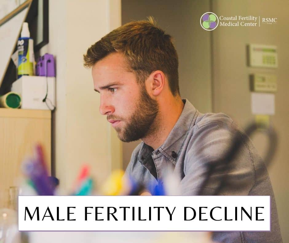 Male Fertility Decline