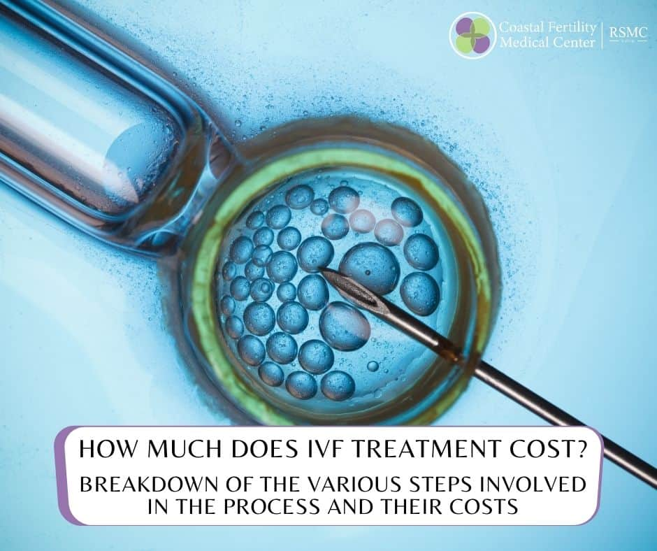How much does IVF treatment cost? Breakdown of the various steps involved in the process and their costs